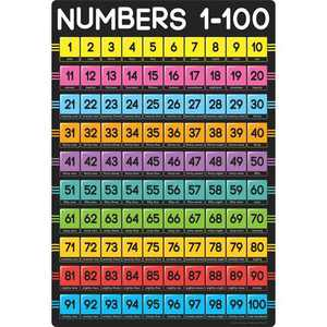 Ashley Productions ASH91091 Numbers 1-100 Smart Poly Chart