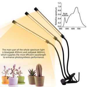UBesGoo LED Grow Light Plant Growing Lamp Lights with Clip for Indoor Plants Veg